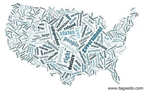 typography generator | Tagxedo is a very cool Silverlight-based online tag cloud generator ...