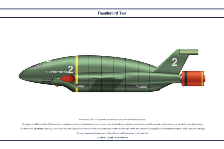 Thunderbird Two by WS-Clave