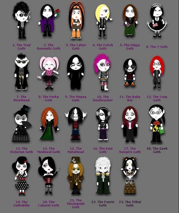 Magnificent 17 Best Images About Goth On Pinterest The Carnival Gothabilly Inspirational Interior Design Netriciaus