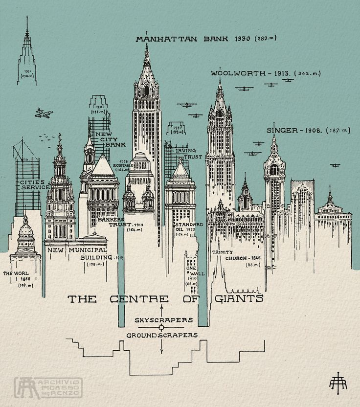 THE CENTER OF GIANTS - 1930 Comparison drawing of New York City (NYC) skyscrapers