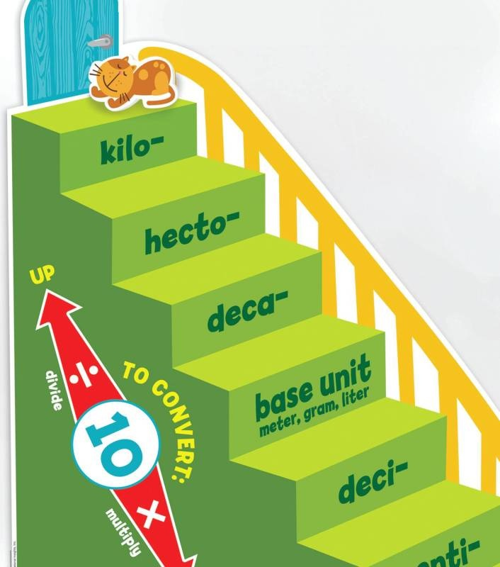 125 best Metric Measurement Links images on Pinterest | Physical ...