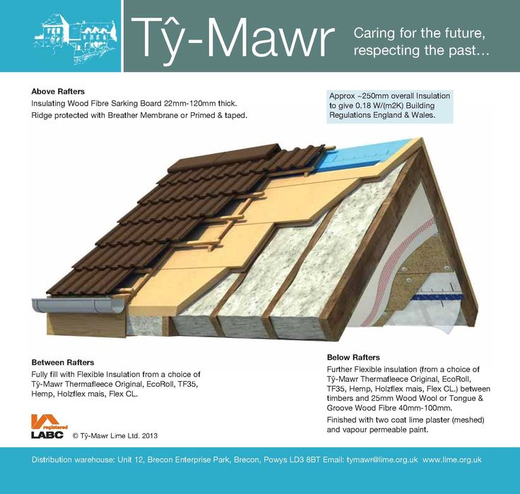 Roof Insulation System - Ty-Mawr produce and supply one of the largest ranges of environmentally-friendly insulation materials in the UK. In existing buildings, 25% of heat is estimated to be lost through the roof, therefore the warm roof has become increasingly popular in barn conversions or in situations where the original roof is being replaced. It is also widely used in new builds.