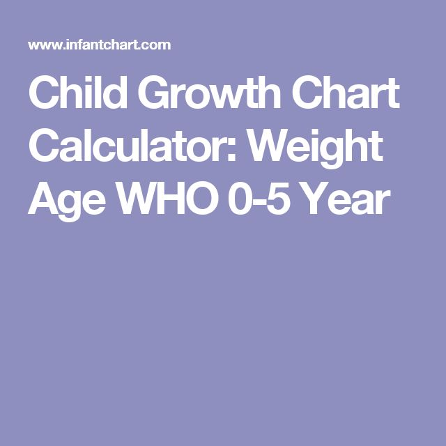 Child Growth Chart Calculator: Weight Age WHO 0-5 Year