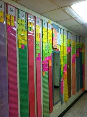 Middle School Data Wall representing grades 5-8 reading level data.  Blog post with pictures and ideas on how to construct one for your school.