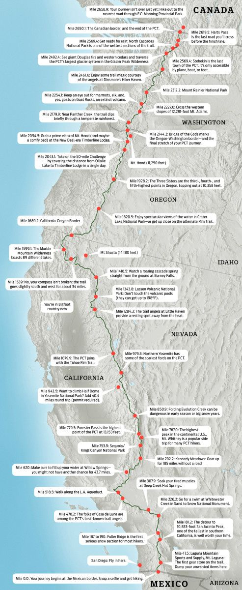 Pacific Crest Trail Map - Backpacker