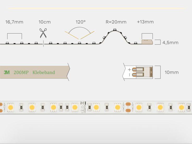 LED Streifen, LED Strip 24V 72W weiß, warmweiß 2700K, CRI über 80, 5m, Klemmsystem, 90,90 €
