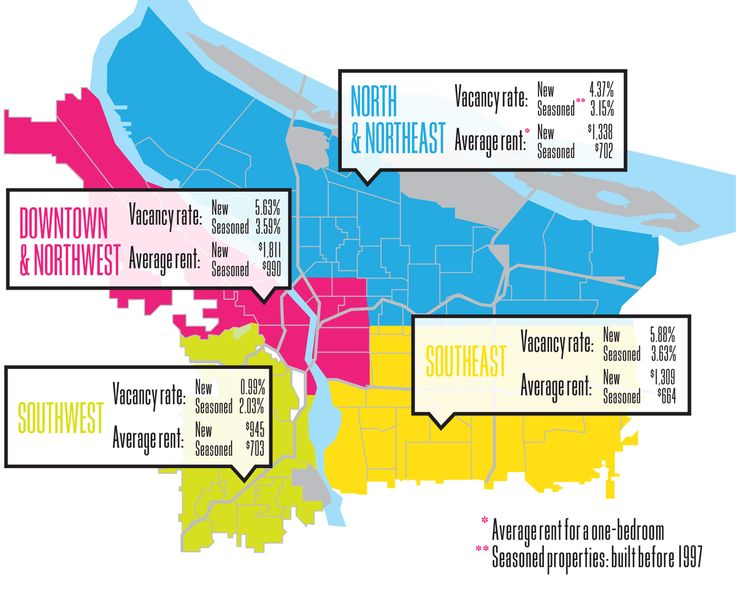 portland real estate map | Portland's Hottest Microhoods • Real Estate Growth Map