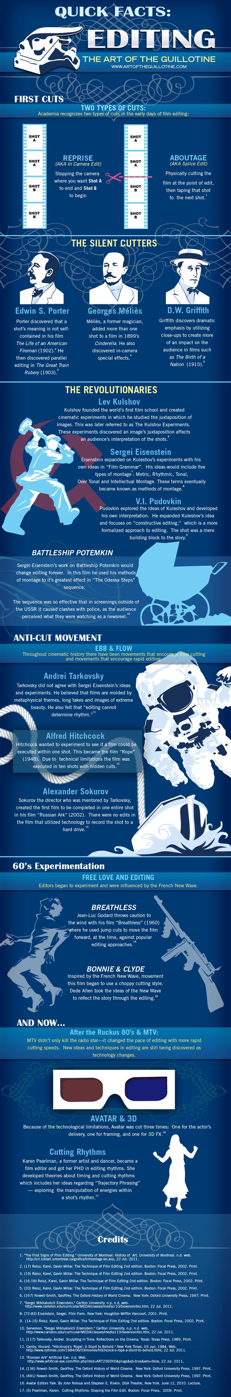 http://filmlinker.com/otherimages/Slideshows/infographics/HistoryInEditing.jpg