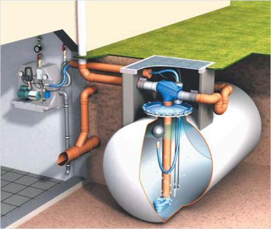 Fabulous Zisterne von HS Tank und Anlagenschutz oHG
