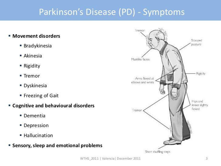 Parkinsonism type gait...