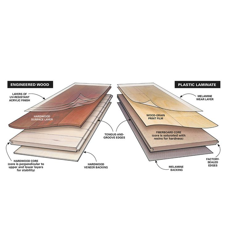 Best 25 Real Wood Floors Ideas On Pinterest Wood