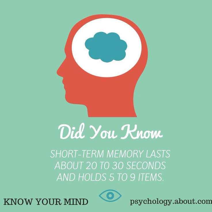 Proven ways to improve your memory picture 4
