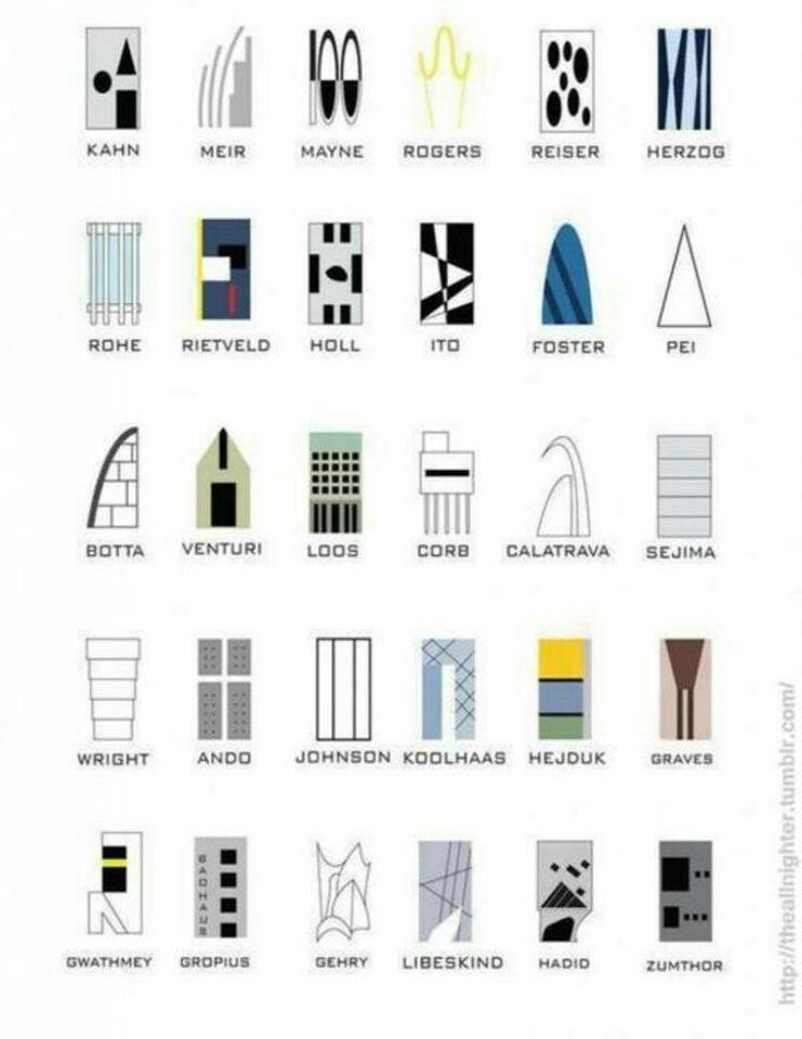 Logos de arquitectos famosos