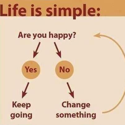 Life is choice