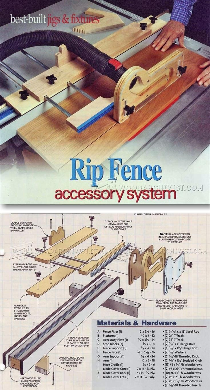 Table Saw Dust Collection Guard - Table Saw Tips, Jigs and Fixtures   WoodArchivist.com