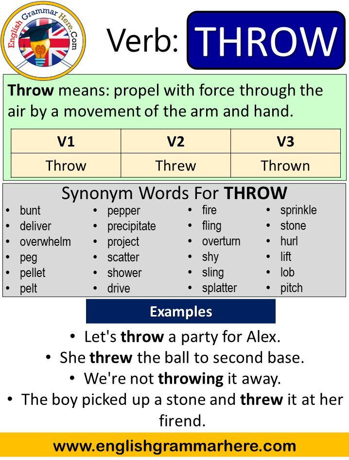 throw past simple simple past tense of throw past participle v1 v2 v3 form of throw throw means prope simple past tense learn english how to memorize things