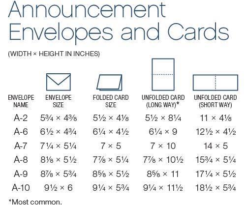 8 best images about Card & Envelope Size charts on Pinterest