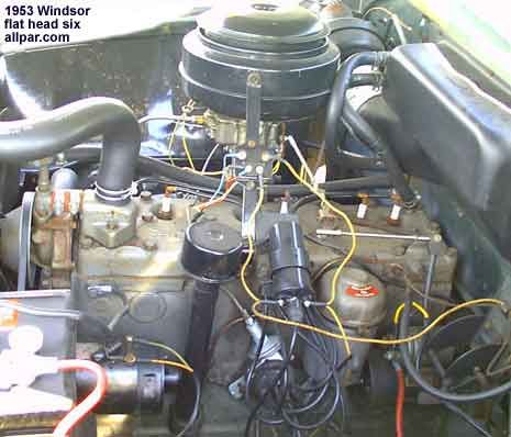 Chrysler Inline 6 Cylinder Engine The L Head Motor Or