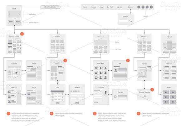 Website Flowcharts And Site Maps OG ~ Product Mockups On Creative Market