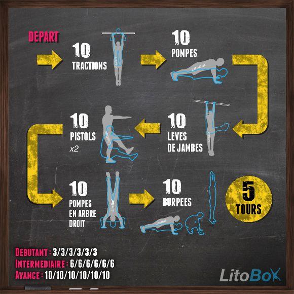 Séance de CrossFit qui va faire travailler tous vos muscles, même le cerveau puisqu'il faut compter ;)  Bon courage !  #crossfit