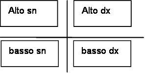 didattica matematica scuola primaria: Localizzazioni sullo spazio grafico - classe prima