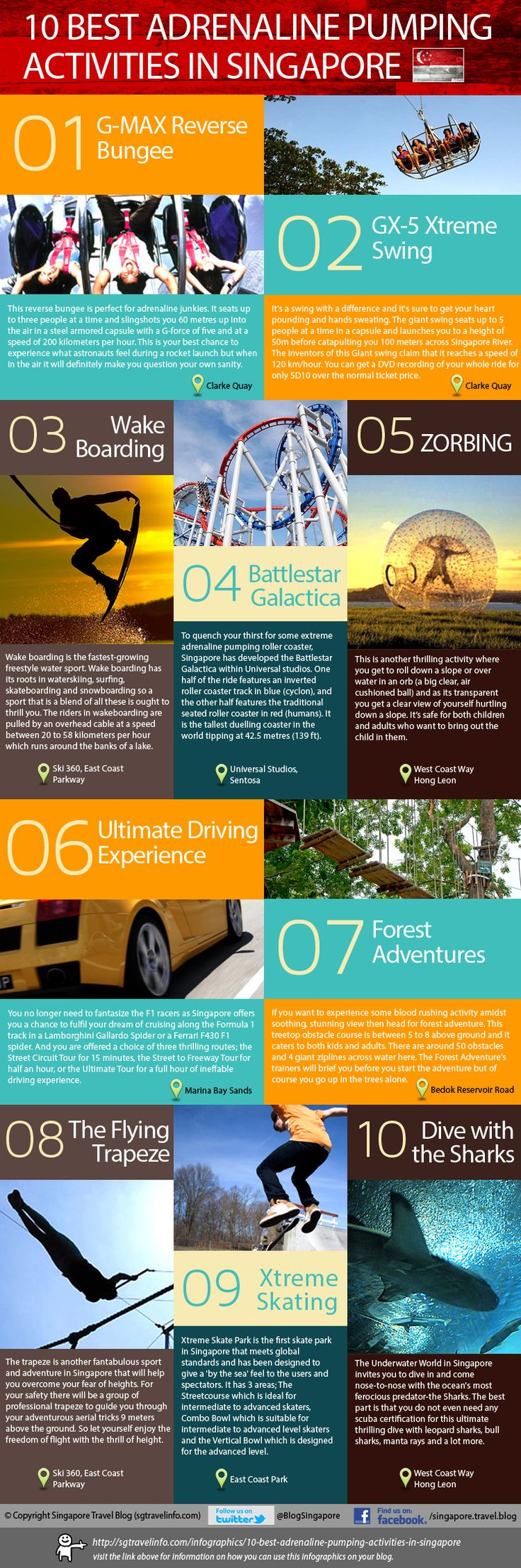 An interesting infographics about 10 best adrenaline pumping activities in Singapore.