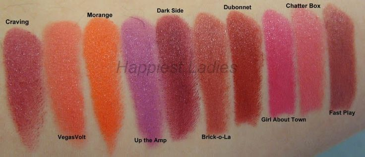 mac amplified lipstick swatches | 10 MAC Amplified Crème Lipstick Swatches ~ Happiest Ladies