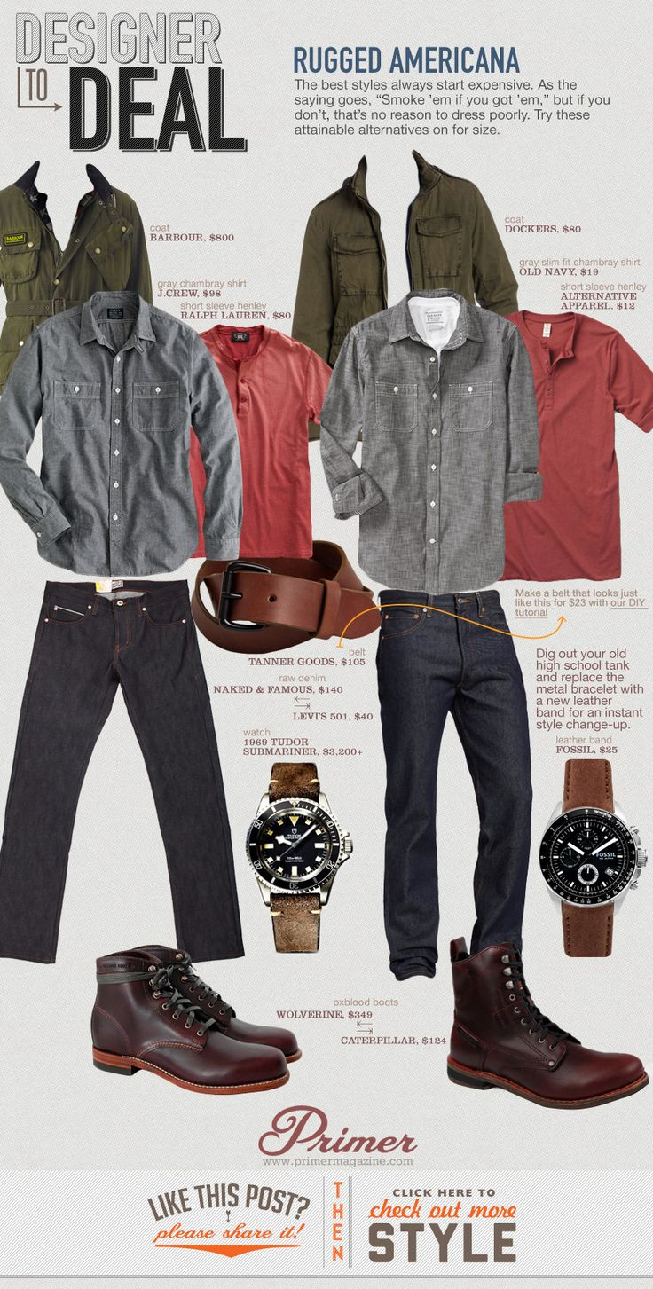 Designer to Deal: Rugged Americana. I think I could make this look pretty butch, without being to boyish!