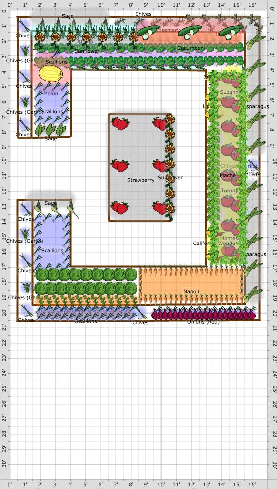 Best 25 garden planning ideas on pinterest planting a for Planning a fruit and vegetable garden