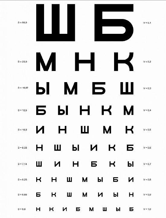 Для улучшения зрения мало одной морковки! Как улучшить зрение
