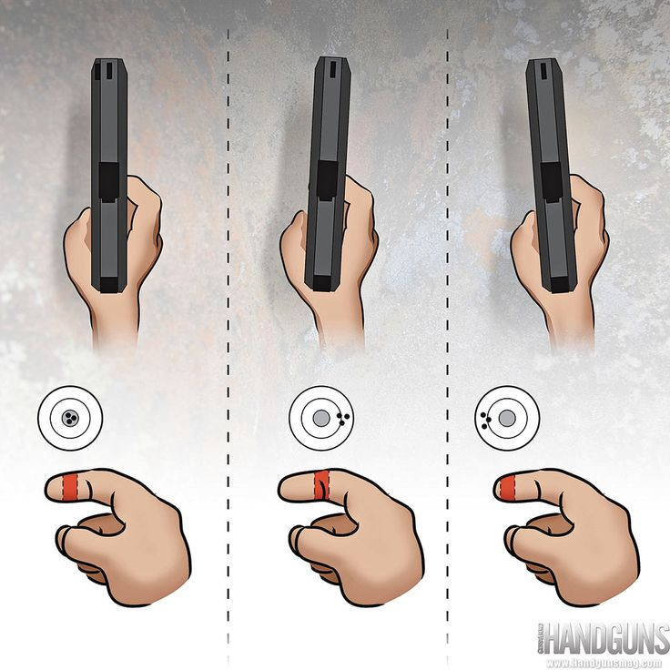 where your grouping is on target tells you if you are pulling with proper part of trigger finger