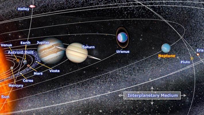 Tour the Solar System | NASA Planetary Sciences | Science | Interactive | PBS LearningMedia