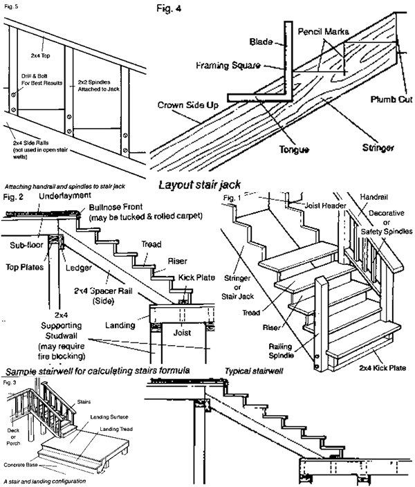 Staircase Landings Add A Landing To Existing Stairs