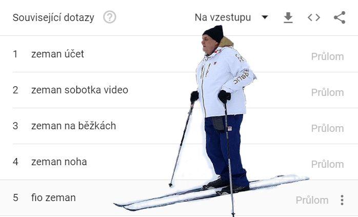 Milos Zeman skiing on the Internet/ Prezident České republiky Miloš Zeman byl často vyhledávaný ve spojení se svým výletem na běžkách.