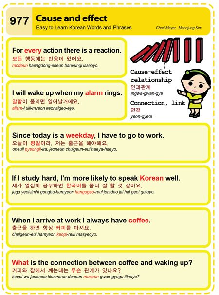easy to learn korean language pdf