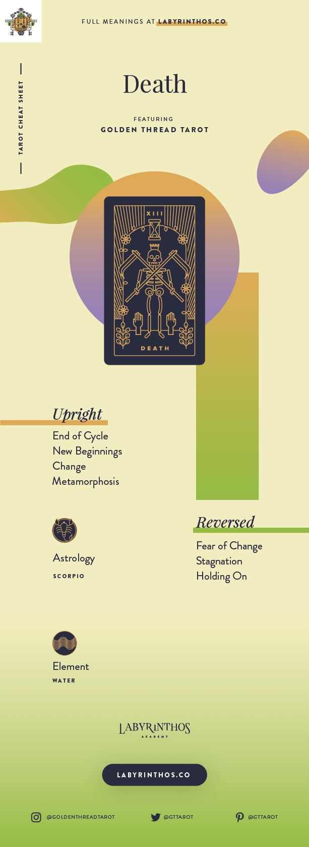 Death Meaning - Tarot Card Meanings Cheat Sheet. Art from Golden Thread Tarot.