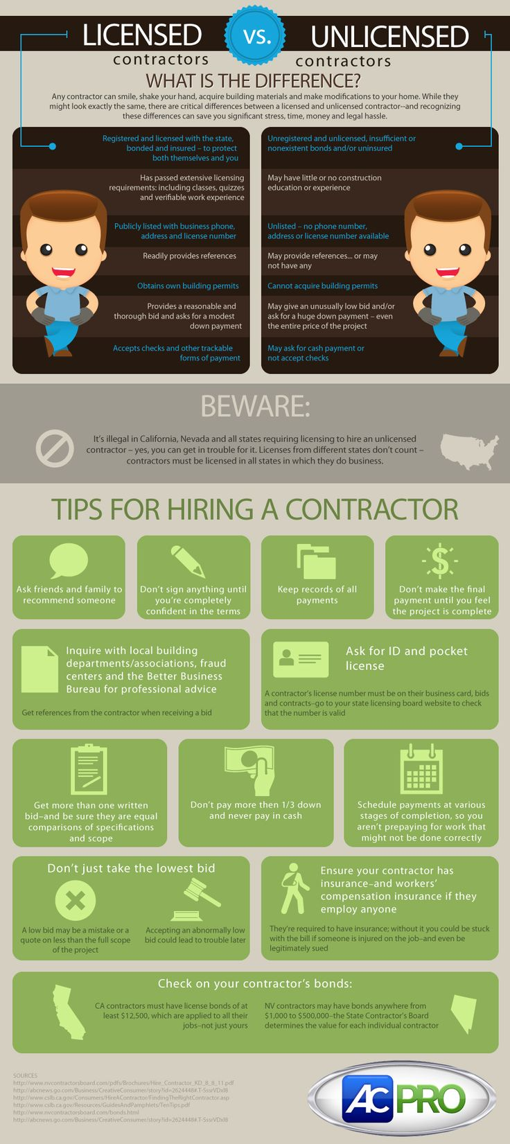 Florida state certified class a air conditioning contractor and epa - In This Infographic We Look At What Sets Apart Licensed Contractors From Unlicensed Contractors And We