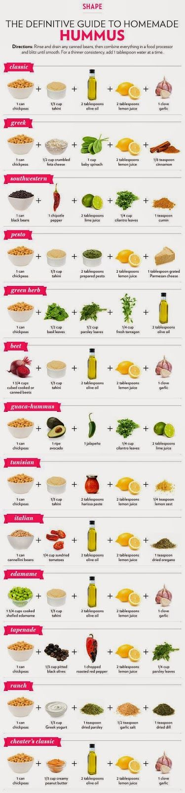 The Definitive Guide To Homemade HUMMUS ~ Healty Food Recipes, Diet Tips, Desserts And A Lot More