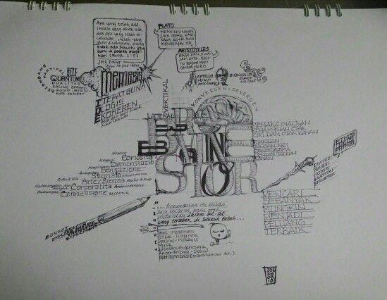 Skema oleh Pak Julianto. (Brainstorming).
