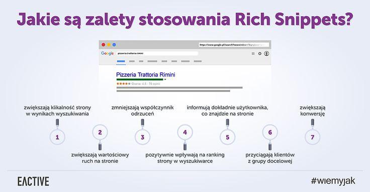 Poznaj zalety rozszerzeń w wyszukiwarce Rich Snippets!