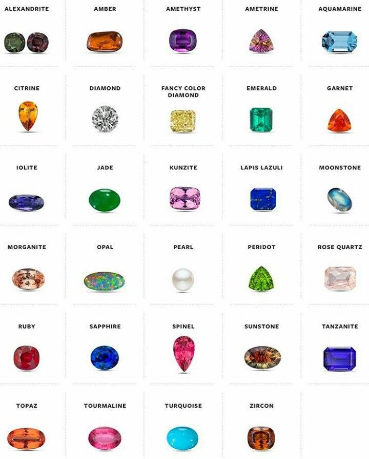 Month stones