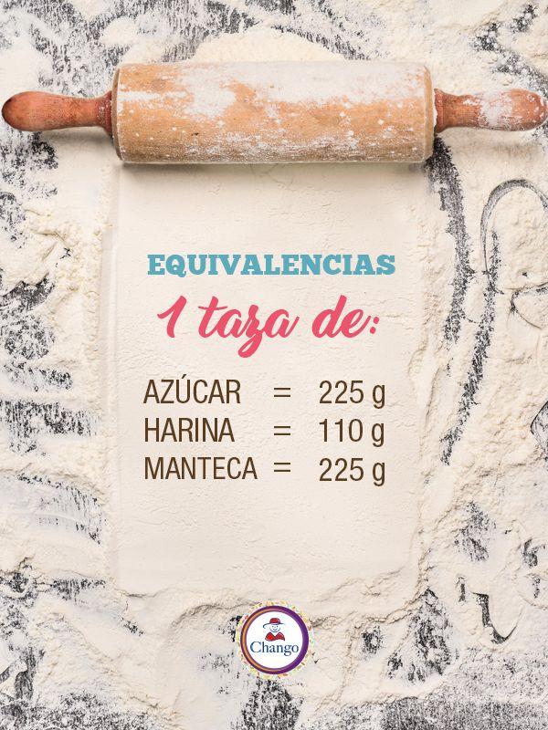 #TipChango #Equivalencias en #Repostería de tazas a gramos :)