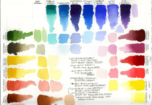 How to choose a watercolor palette -TabascoCatArt.com