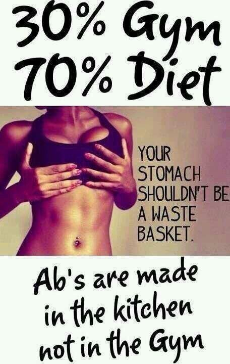 Nutrition out weighs workouts. Eat right! @homeweightloss