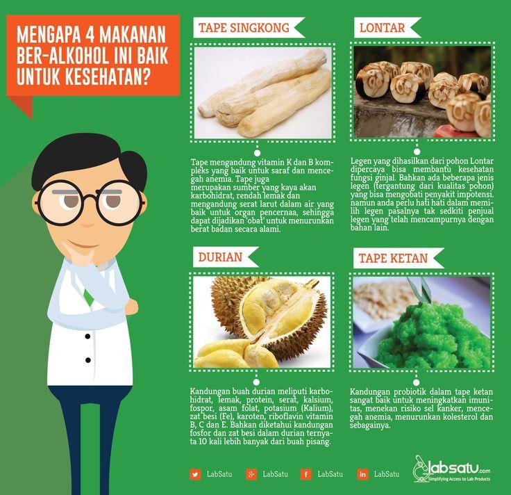 Mengapa 4 Makanan Beralkohol ini Baik Untuk Kesehatan ya..? Hemm..  Simak selengkapnya di infografik berikut ya.. Sumber: https://labsatu.com/news/detail/200 #science #laboratory #health #labsatu