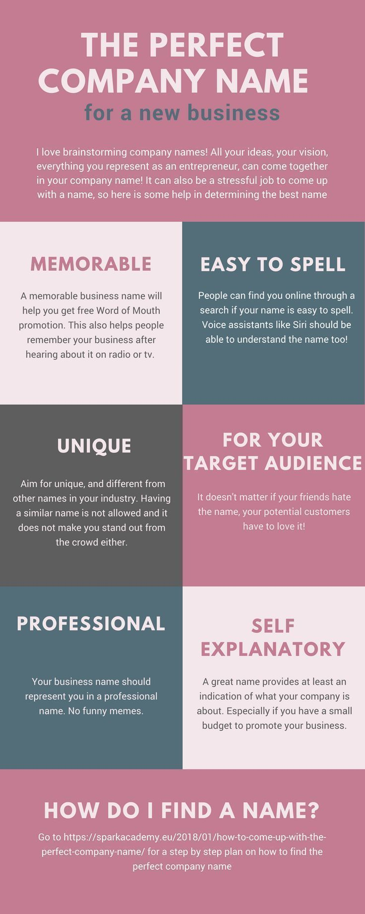 How to come up with a business name - Paulien Pierik