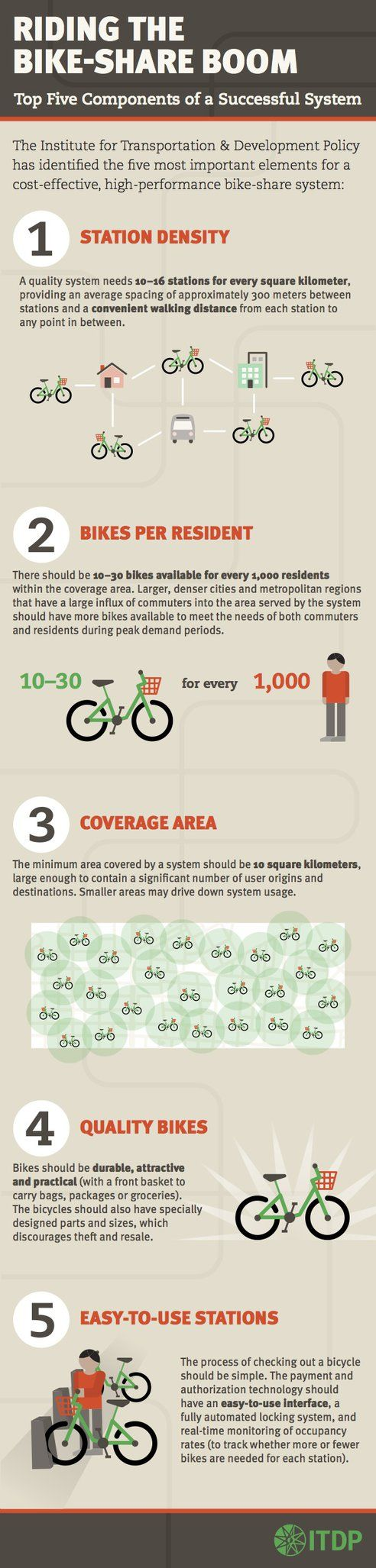 Why do some bike-share systems succeed and others fail? The Bike-Sharing Planning Guide explains : TreeHugger