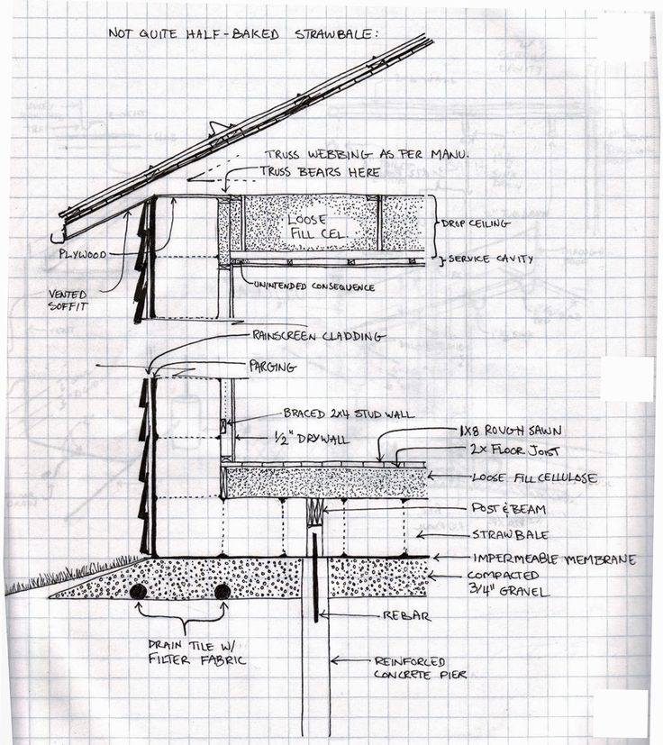 """To avoid rot, straw bales must be kept dry. Lucas Durand calls this a """"concept sketch,"""" and appends a few caveats:  """"This idea is less than half-baked.  There are many unresolved issues that I havent thought about — like air sealing, attachment of rainscreen cladding over parging, the drying potential of the under-floor insulation, etc."""""""