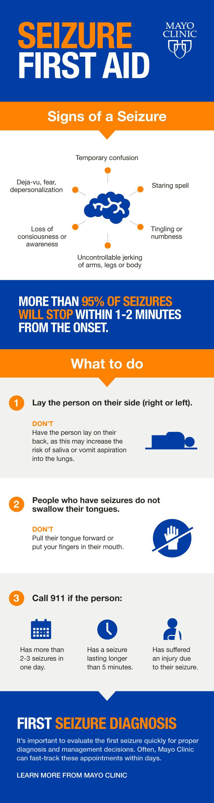 More than 95% of seizures will stop within 1-2 minutes. What do you do when someone with epilepsy has a seizure?