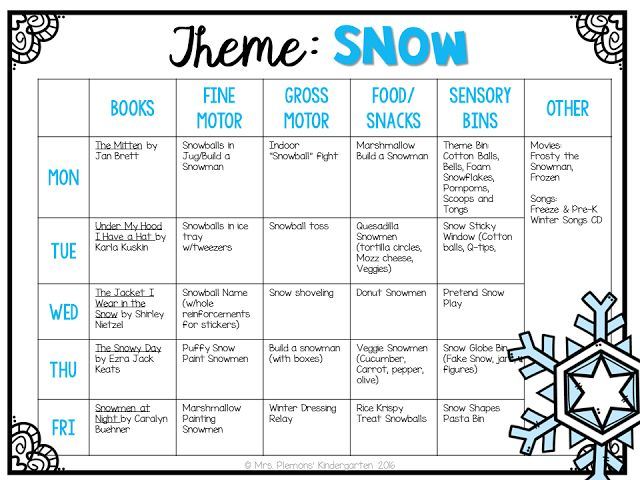 So many fun winter and snow themed activities and ideas for tot school, preschool, or the kindergarten classroom!